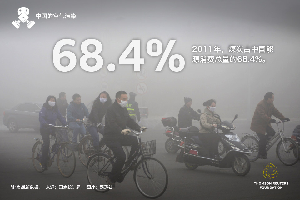 """中国的空气污染"""""""