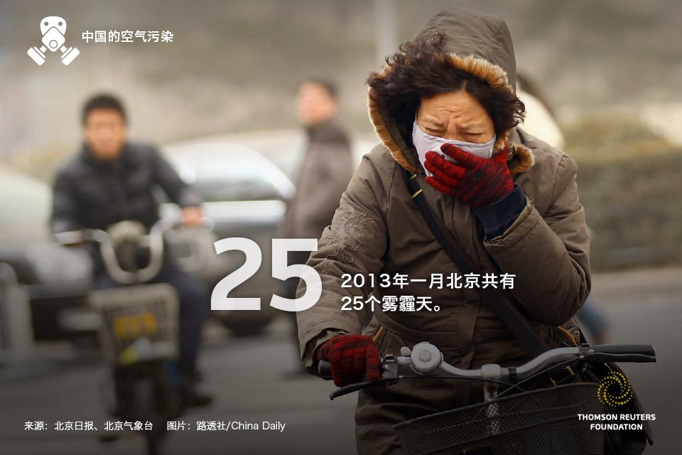 中国的空气污染
