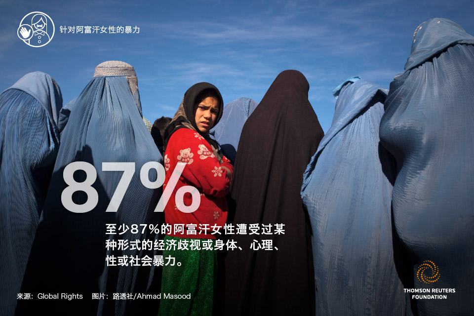 针对阿富汗女性的暴力