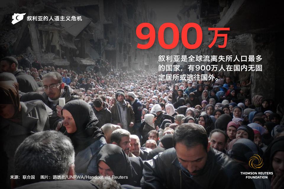 叙利亚的人道主义危机