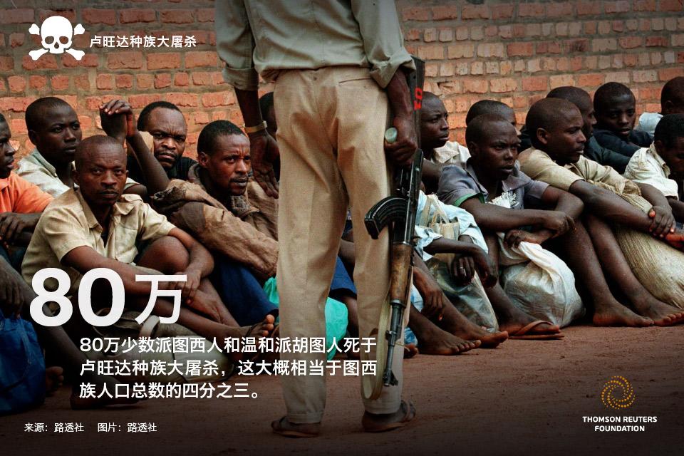 卢旺达大屠杀
