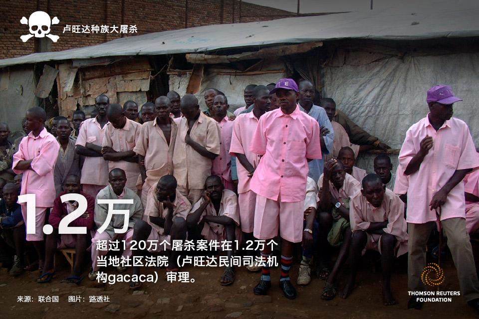 卢旺达种族大屠杀