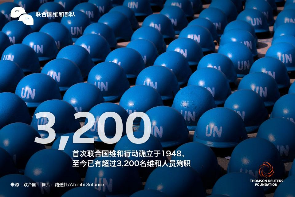联合国维和部队