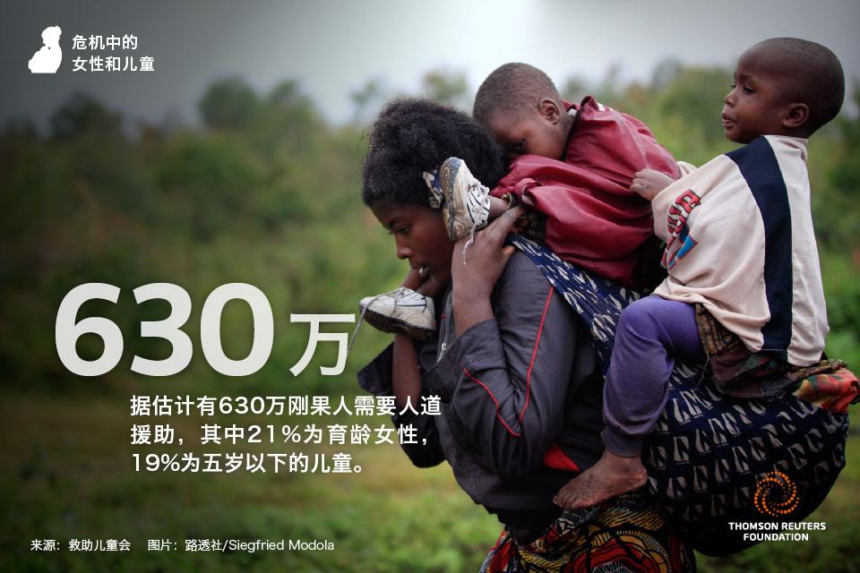 危机中的女性和儿童