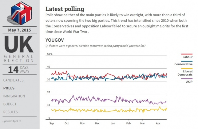 Get the full interactive election graphic here