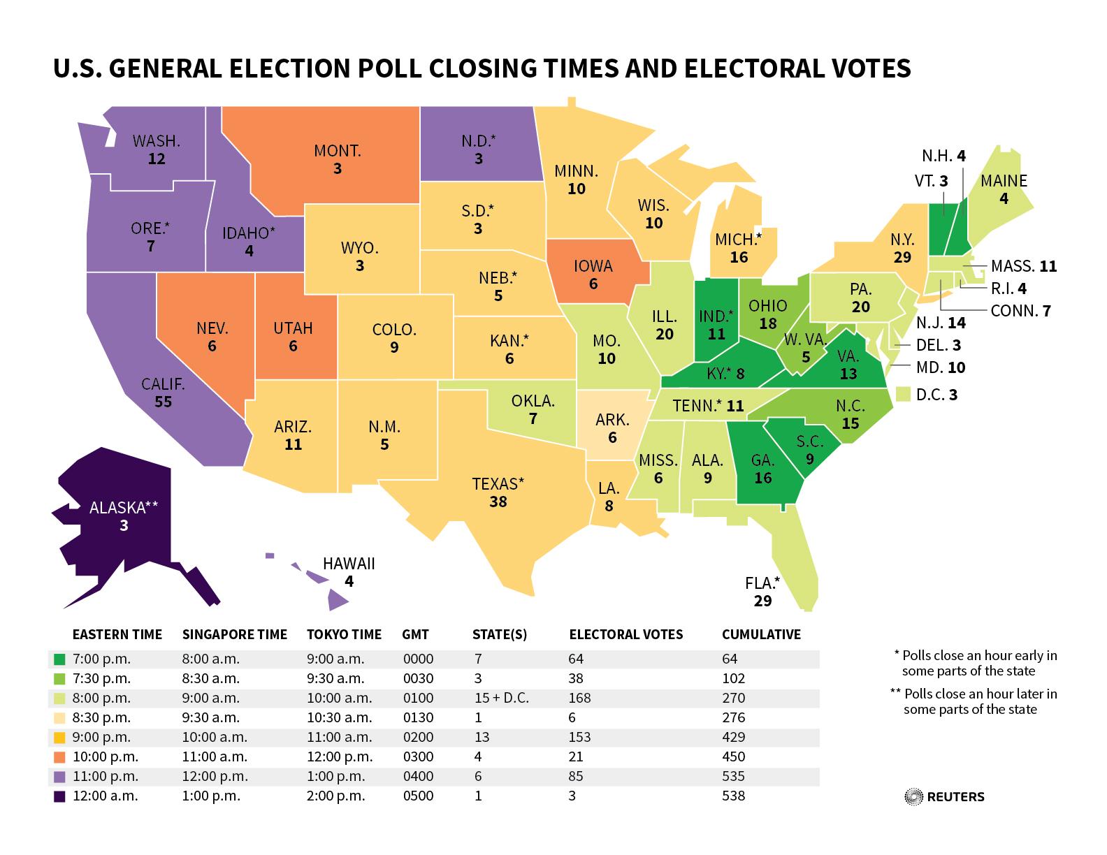アメリカ 大統領 選挙 予想