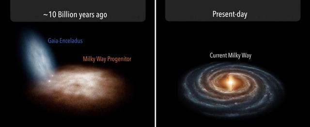 The merger of the Milky Way progenitor galaxy and the dwarf galaxy Gaia-Enceladus roughly 10 billion years ago (L) and the current appearance of the Milky Way galaxy (R) are shown in this artist's conception released by Instituto de Astrofisica de Canarias in La Laguna, Spain on July 22, 2019.   Courtesy Instituto de Astrofisica de Canarias/Handout via REUTERS