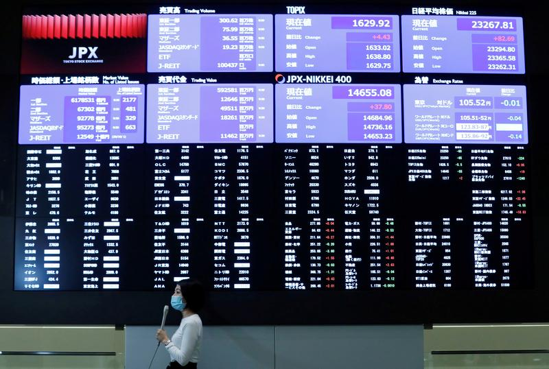 Asian shares perk up on China gains virus woes linger – Reuters