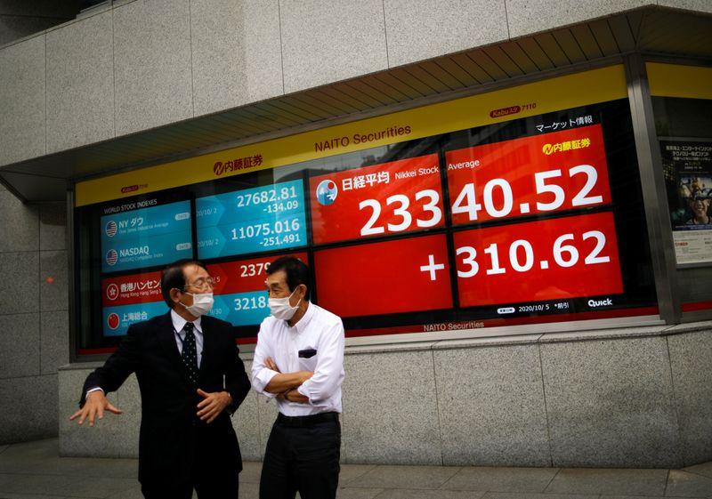 European shares recover after shaky start; caution reigns before U.S. elections