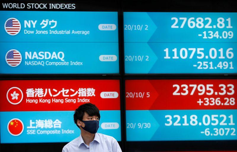 Shares down, dollar ticks up as U.S. stimulus talks drag