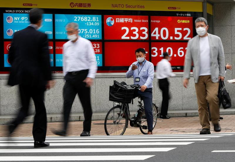 Asia shares turn muted as S&P 500 futures slip