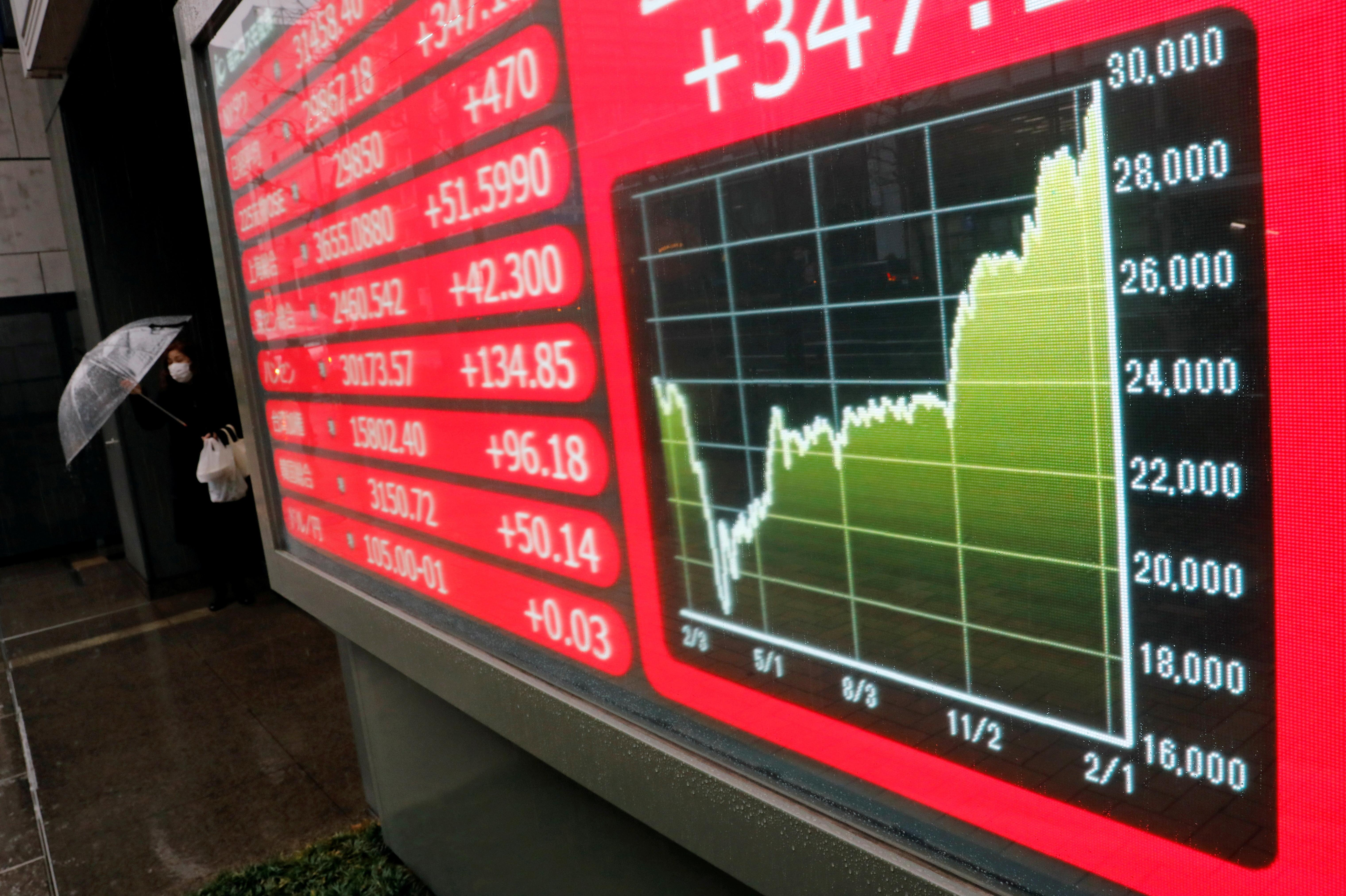GLOBAL MARKETS-Asian stocks open lower on inflation fears