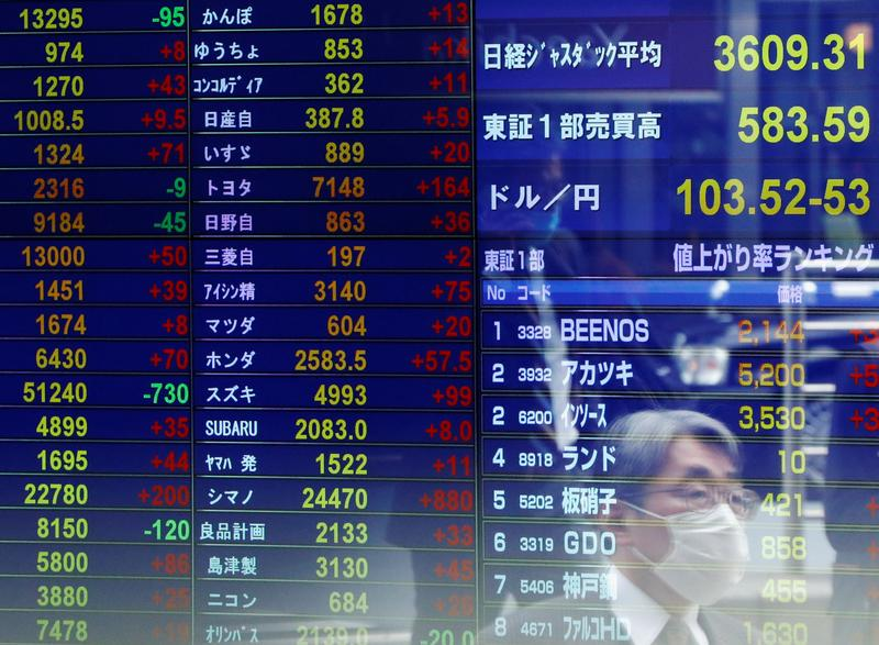 Asian stocks bounce as bond market calms   Reuters